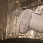 Umluft Ventilatoren für Growbox